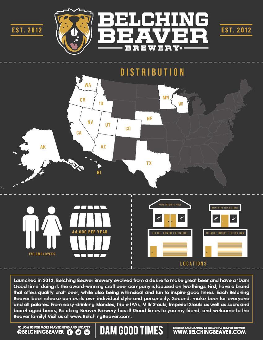 Belching Beaver Brewery info flyer